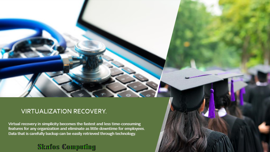virtualization recoveryskafos